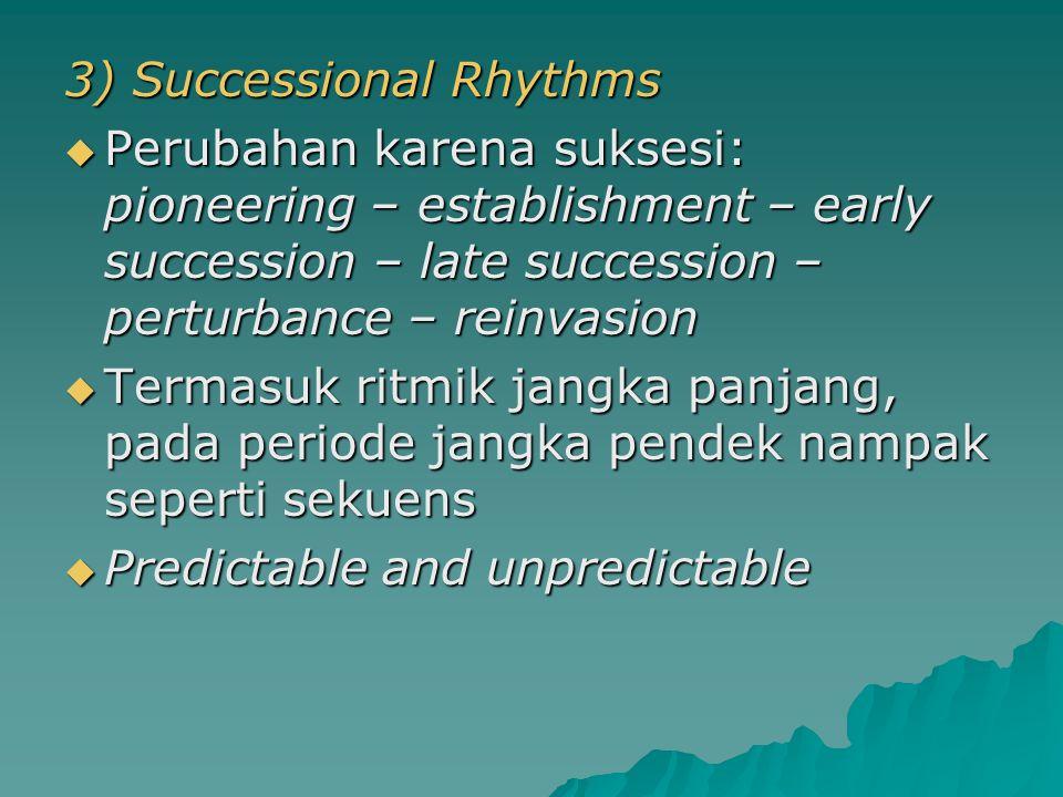 3) Successional Rhythms  Perubahan karena suksesi: pioneering – establishment – early succession – late succession – perturbance – reinvasion  Terma