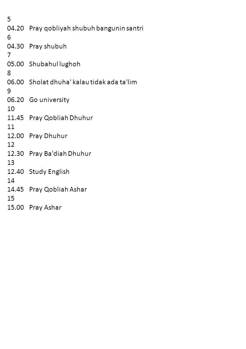 5 04.20 Pray qobliyah shubuh bangunin santri 6 04.30 Pray shubuh 7 05.00 Shubahul lughoh 8 06.00 Sholat dhuha kalau tidak ada ta lim 9 06.20 Go university 10 11.45 Pray Qobliah Dhuhur 11 12.00 Pray Dhuhur 12 12.30 Pray Ba diah Dhuhur 13 12.40 Study English 14 14.45 Pray Qobliah Ashar 15 15.00 Pray Ashar