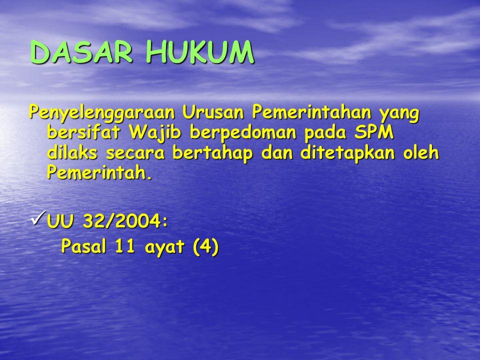 URUSAN WAJIB DAN STANDAR PELAYANAN MINIMAL Oleh : Biro Otonomi Daerah Setda Propinsi Jawa Tengah Semarang, 12 April 2005