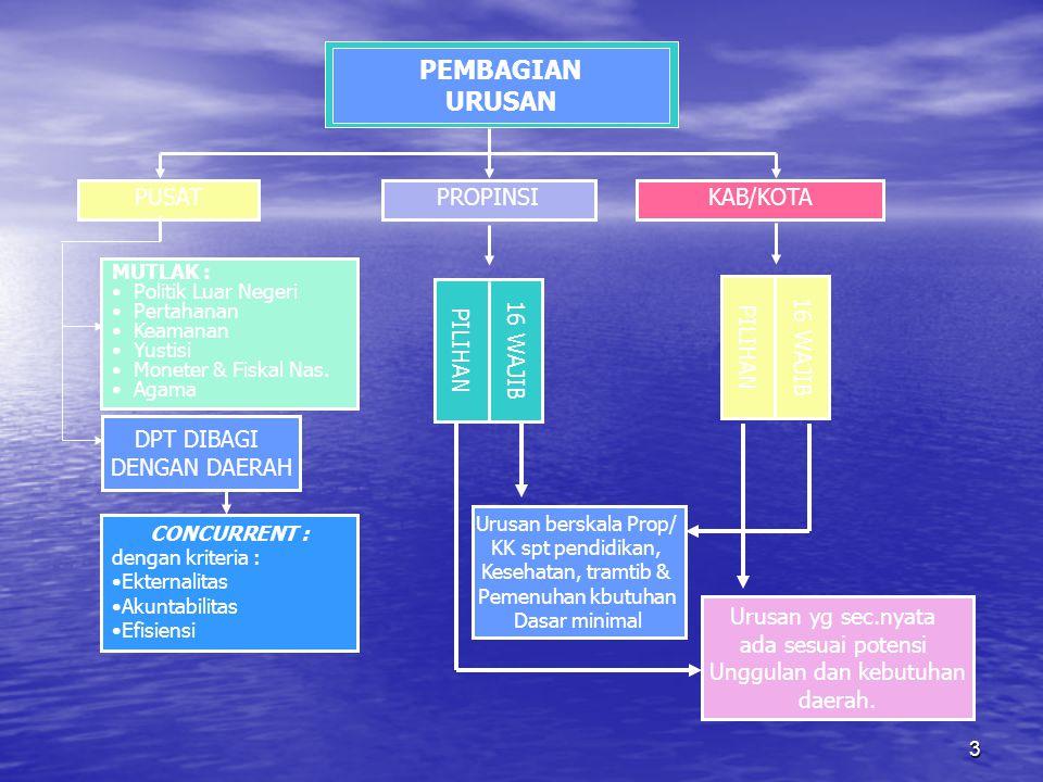  SPM dapat menjadi alat untuk meningkatkan akuntabilitas Pemda terhadap masyarakat.