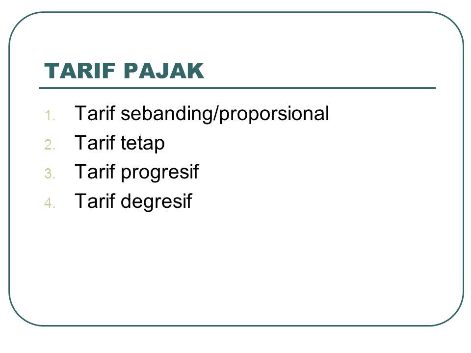 TARIF PAJAK 1. Tarif sebanding/proporsional 2. Tarif tetap 3. Tarif progresif 4. Tarif degresif