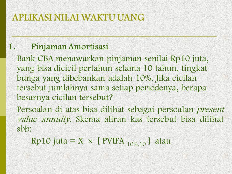 1. Pinjaman Amortisasi Bank CBA menawarkan pinjaman senilai Rp10 juta, yang bisa dicicil pertahun selama 10 tahun, tingkat bunga yang dibebankan adala