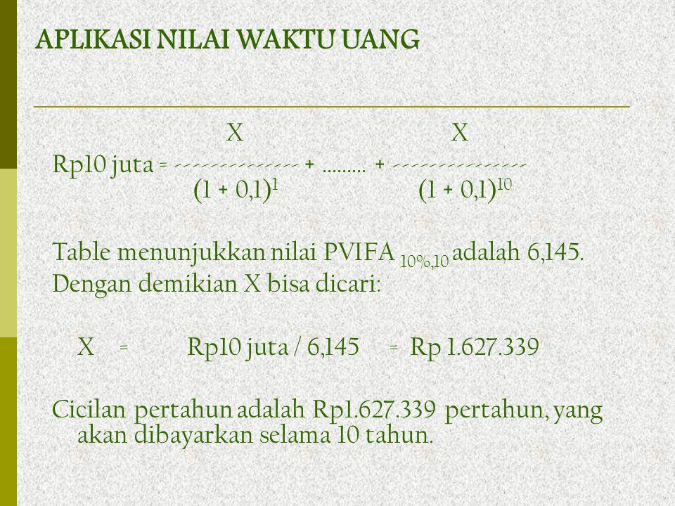 X Rp10 juta = -------------- + ……… + --------------- (1 + 0,1) 1 (1 + 0,1) 10 Table menunjukkan nilai PVIFA 10%,10 adalah 6,145. Dengan demikian X bis