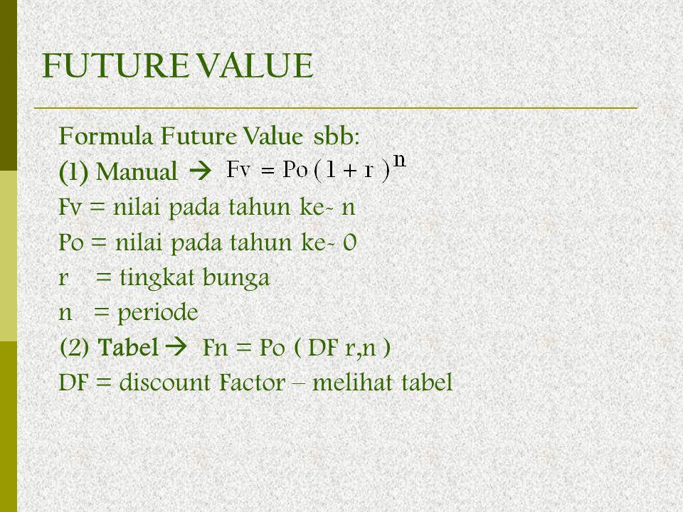 Formula Future Value sbb: (1) Manual  Fv = nilai pada tahun ke- n Po = nilai pada tahun ke- 0 r = tingkat bunga n = periode (2) Tabel  Fn = Po ( DF