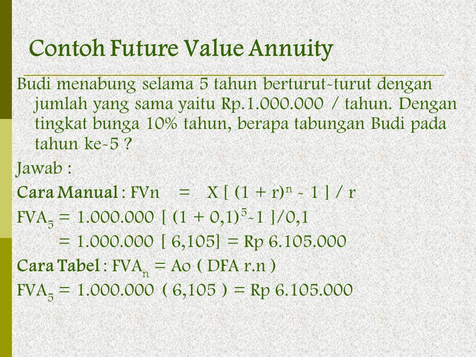 Budi menabung selama 5 tahun berturut-turut dengan jumlah yang sama yaitu Rp.1.000.000 / tahun. Dengan tingkat bunga 10% tahun, berapa tabungan Budi p