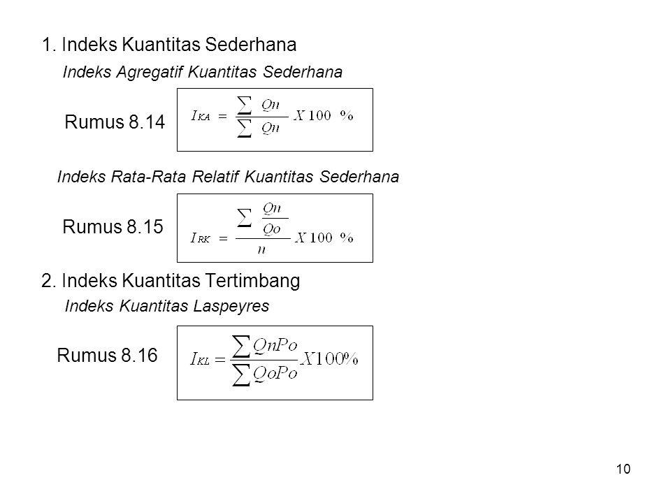 10 1. Indeks Kuantitas Sederhana Indeks Agregatif Kuantitas Sederhana Rumus 8.14 Indeks Rata-Rata Relatif Kuantitas Sederhana Rumus 8.15 2. Indeks Kua