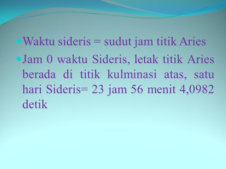  Waktu sideris = sudut jam titik Aries  Jam 0 waktu Sideris, letak titik Aries berada di titik kulminasi atas, satu hari Sideris= 23 jam 56 menit 4,0982 detik