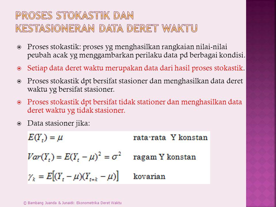  Proses stokastik: proses yg menghasilkan rangkaian nilai-nilai peubah acak yg menggambarkan perilaku data pd berbagai kondisi.  Setiap data deret w
