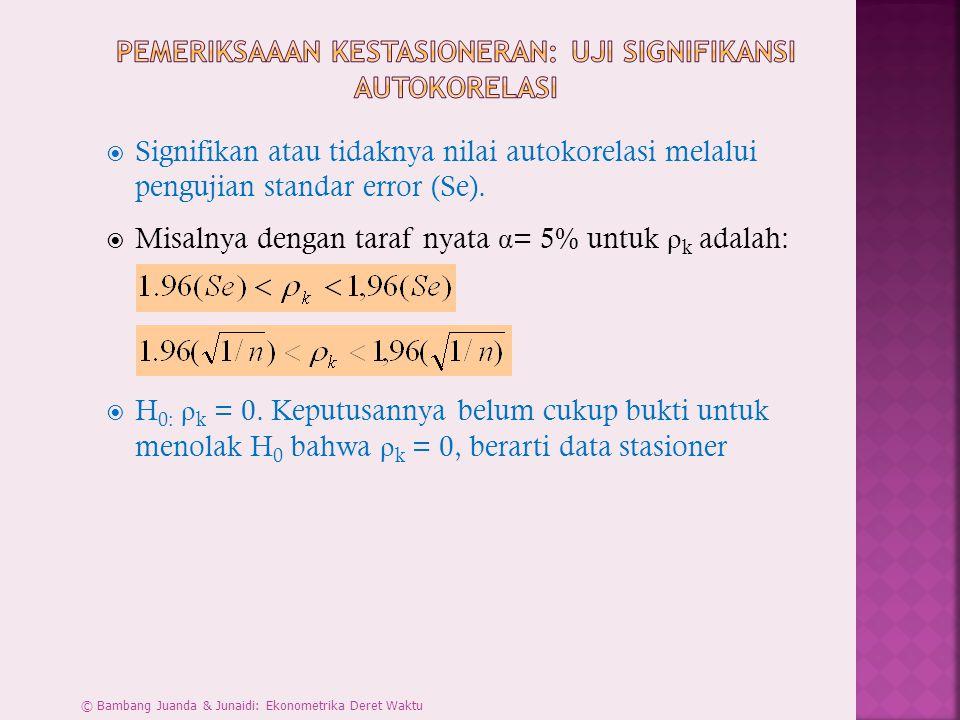  Signifikan atau tidaknya nilai autokorelasi melalui pengujian standar error (Se).  Misalnya dengan taraf nyata α = 5% untuk ρ k adalah:  H 0: ρ k