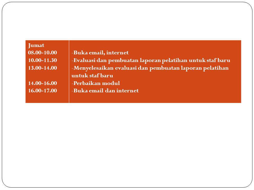 Jumat 08.00-10.00 10.00-11.30 13.00-14.00 14.00-16.00 16.00-17.00 -Buka email, internet -Evaluasi dan pembuatan laporan pelatihan untuk staf baru -Men