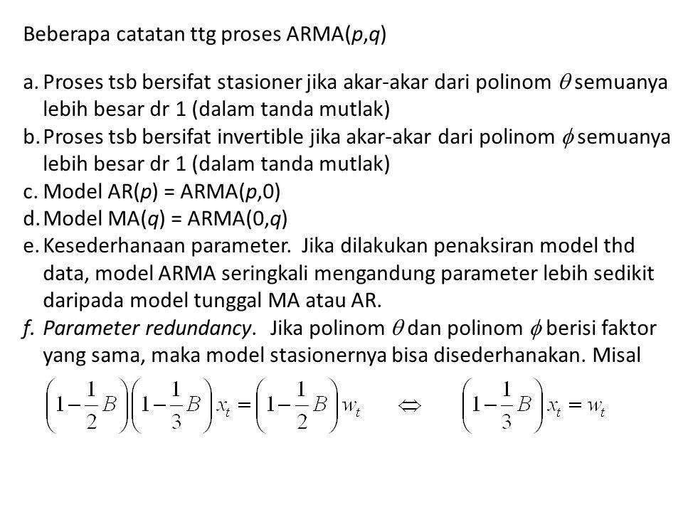 Beberapa catatan ttg proses ARMA(p,q) a.Proses tsb bersifat stasioner jika akar-akar dari polinom  semuanya lebih besar dr 1 (dalam tanda mutlak) b.P