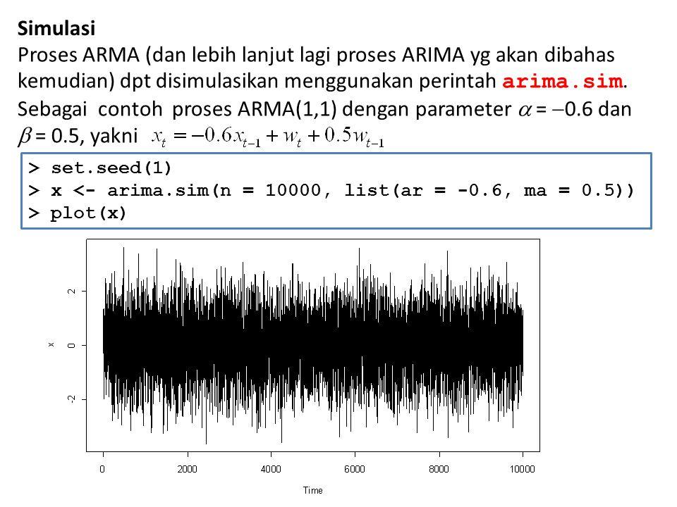 Simulasi Proses ARMA (dan lebih lanjut lagi proses ARIMA yg akan dibahas kemudian) dpt disimulasikan menggunakan perintah arima.sim. Sebagai contoh pr