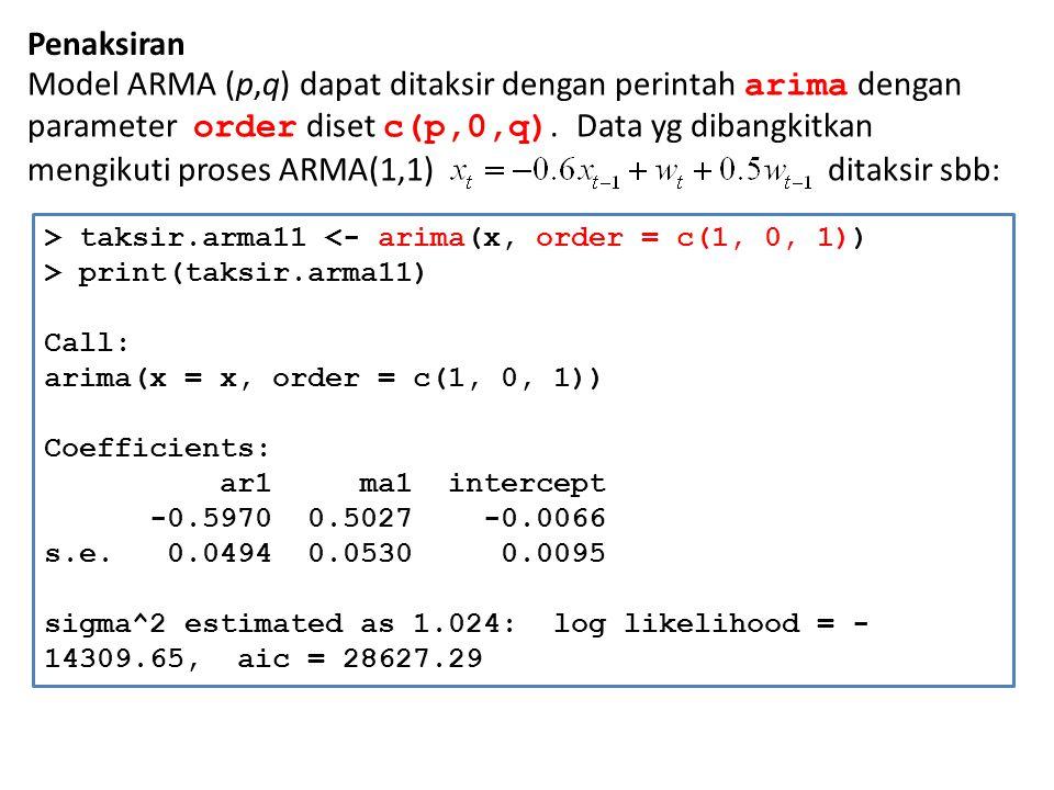 Penaksiran Model ARMA (p,q) dapat ditaksir dengan perintah arima dengan parameter order diset c(p,0,q). Data yg dibangkitkan mengikuti proses ARMA(1,1