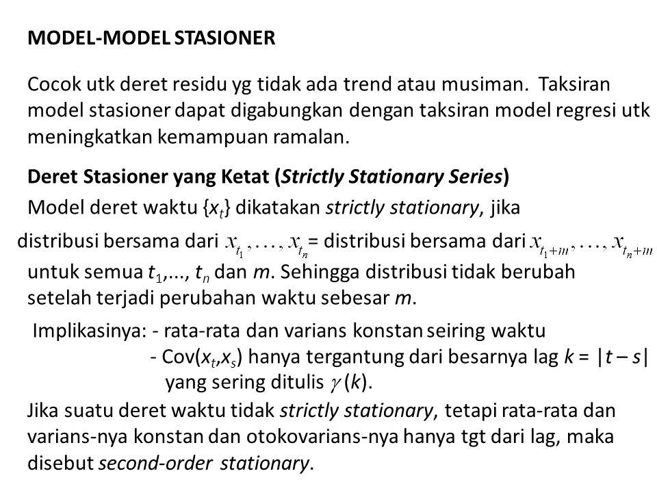 MODEL-MODEL STASIONER Cocok utk deret residu yg tidak ada trend atau musiman. Taksiran model stasioner dapat digabungkan dengan taksiran model regresi