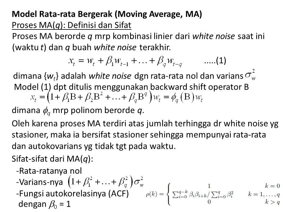 Model Rata-rata Bergerak (Moving Average, MA) Model (1) dpt ditulis menggunakan backward shift operator B dimana {w t } adalah white noise dgn rata-ra