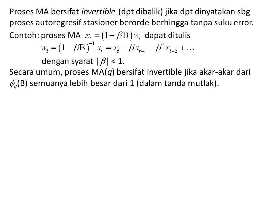 Contoh korelogram MA(3) (a) ACF MA(3) dgn  1 = 0.7,  2 = 0.5 dan  3 = 0.2 (b) ACF MA(3) dgn  1 =  0.7,  2 = 0.5 dan  3 =  0.2