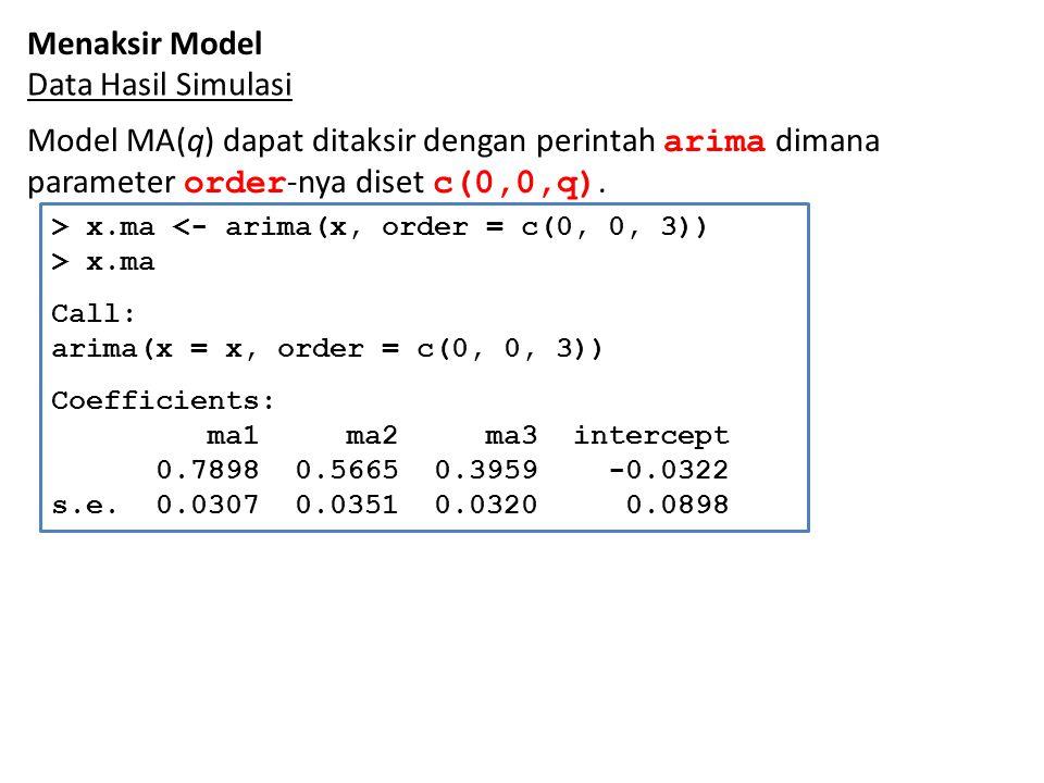 Menaksir Model Data Hasil Simulasi Model MA(q) dapat ditaksir dengan perintah arima dimana parameter order -nya diset c(0,0,q). > x.ma <- arima(x, ord