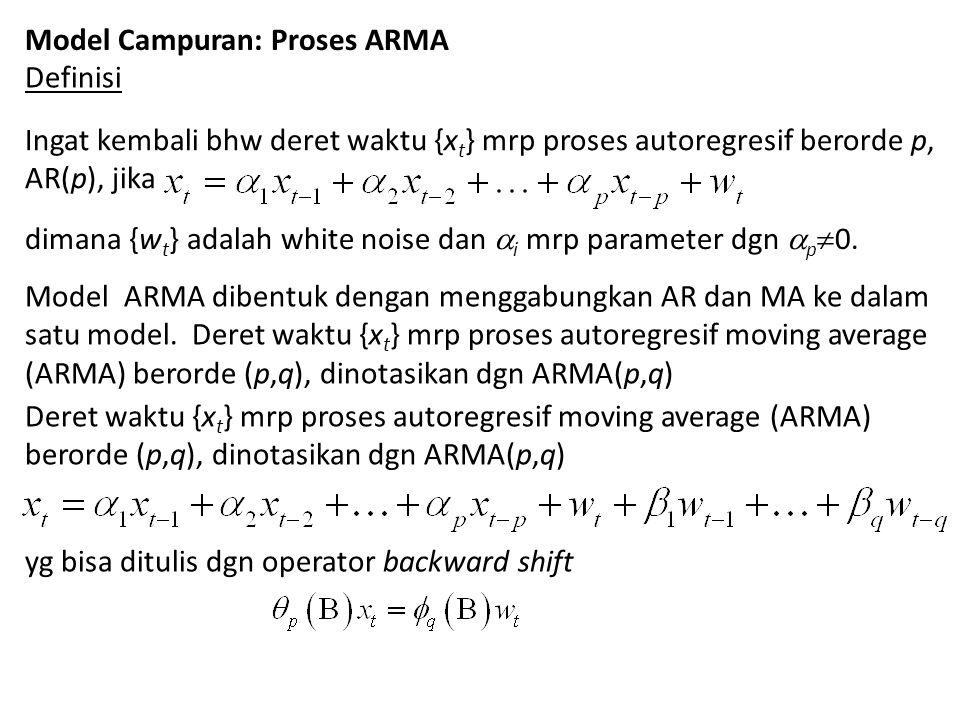Beberapa catatan ttg proses ARMA(p,q) a.Proses tsb bersifat stasioner jika akar-akar dari polinom  semuanya lebih besar dr 1 (dalam tanda mutlak) b.Proses tsb bersifat invertible jika akar-akar dari polinom  semuanya lebih besar dr 1 (dalam tanda mutlak) c.Model AR(p) = ARMA(p,0) d.Model MA(q) = ARMA(0,q) e.Kesederhanaan parameter.
