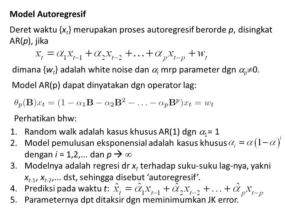 Model Autoregresif Deret waktu {x t } merupakan proses autoregresif berorde p, disingkat AR(p), jika dimana {w t } adalah white noise dan  i mrp para