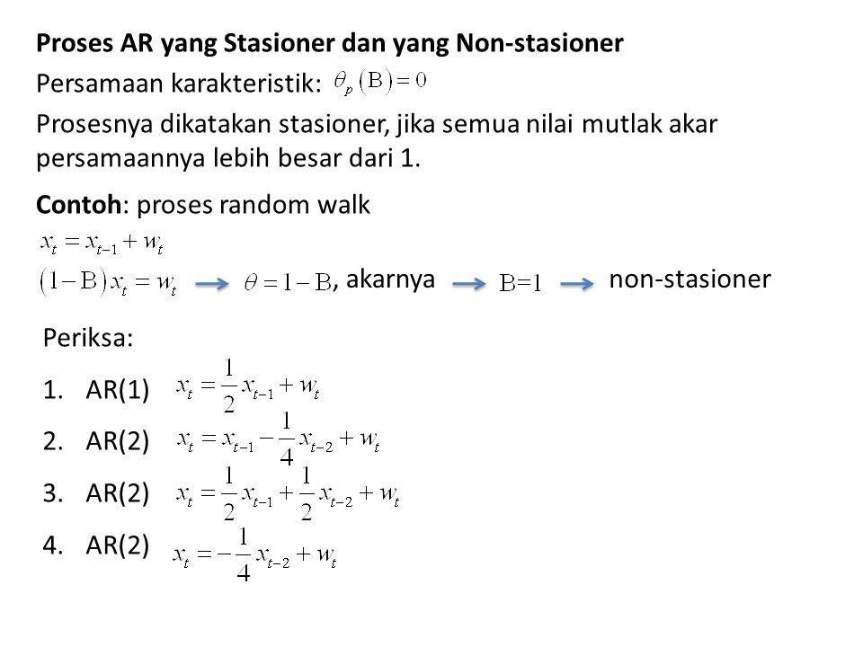 Proses AR yang Stasioner dan yang Non-stasioner Persamaan karakteristik: Prosesnya dikatakan stasioner, jika semua nilai mutlak akar persamaannya lebi
