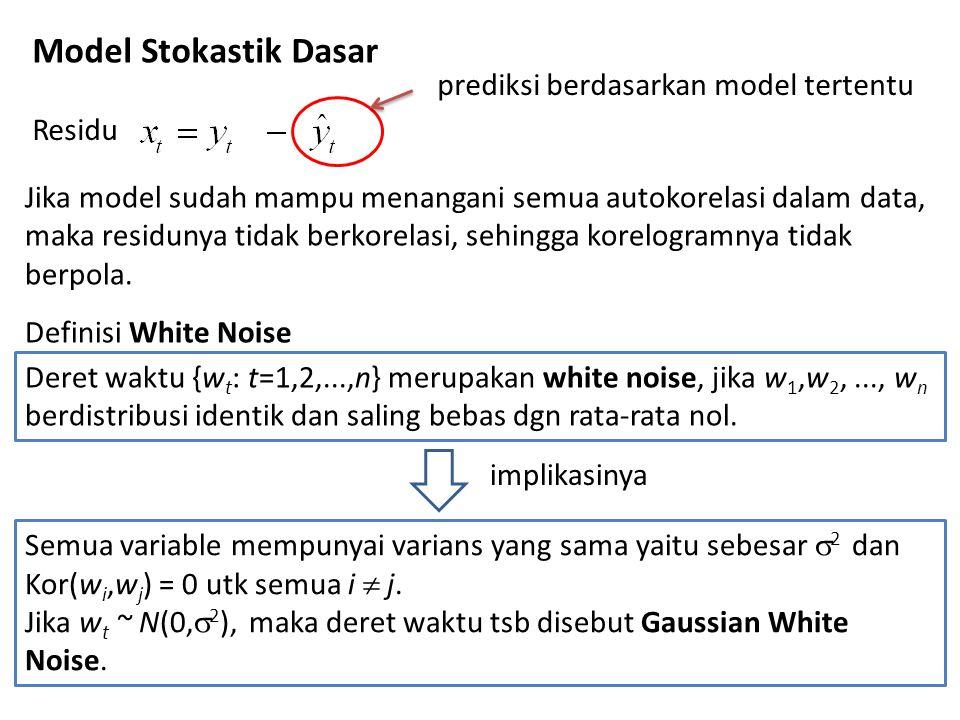Model Stokastik Dasar Residu prediksi berdasarkan model tertentu Jika model sudah mampu menangani semua autokorelasi dalam data, maka residunya tidak