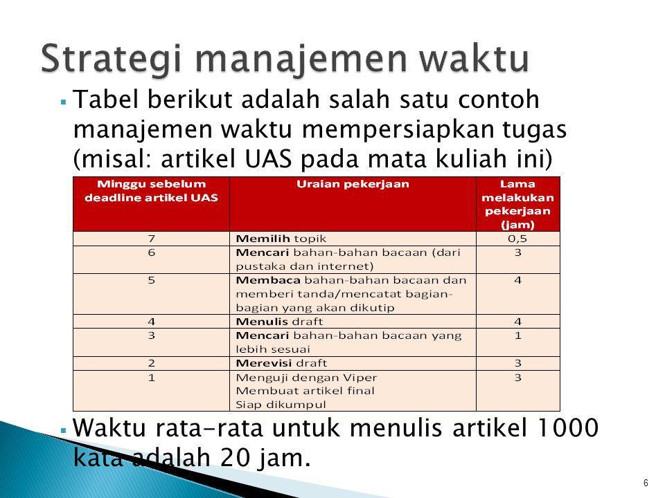  Tabel berikut adalah salah satu contoh manajemen waktu mempersiapkan tugas (misal: artikel UAS pada mata kuliah ini)  Waktu rata-rata untuk menulis artikel 1000 kata adalah 20 jam.