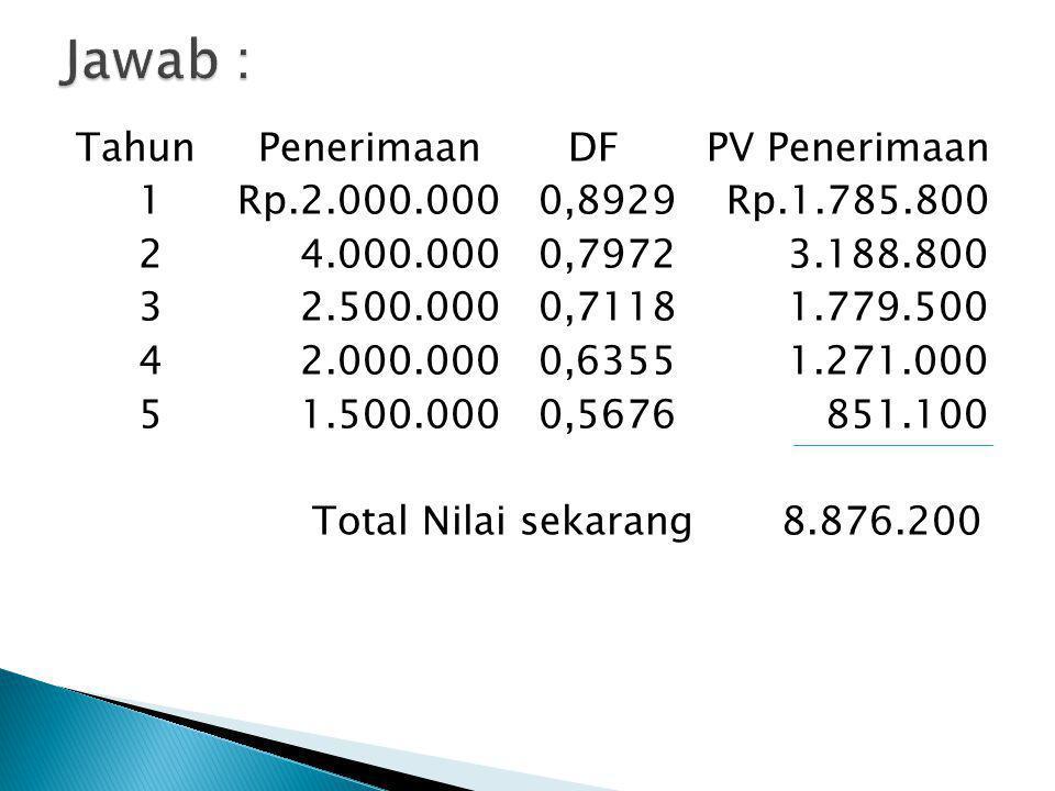 Tahun Penerimaan DF PV Penerimaan 1 Rp.2.000.000 0,8929 Rp.1.785.800 2 4.000.000 0,7972 3.188.800 3 2.500.000 0,7118 1.779.500 4 2.000.000 0,6355 1.27
