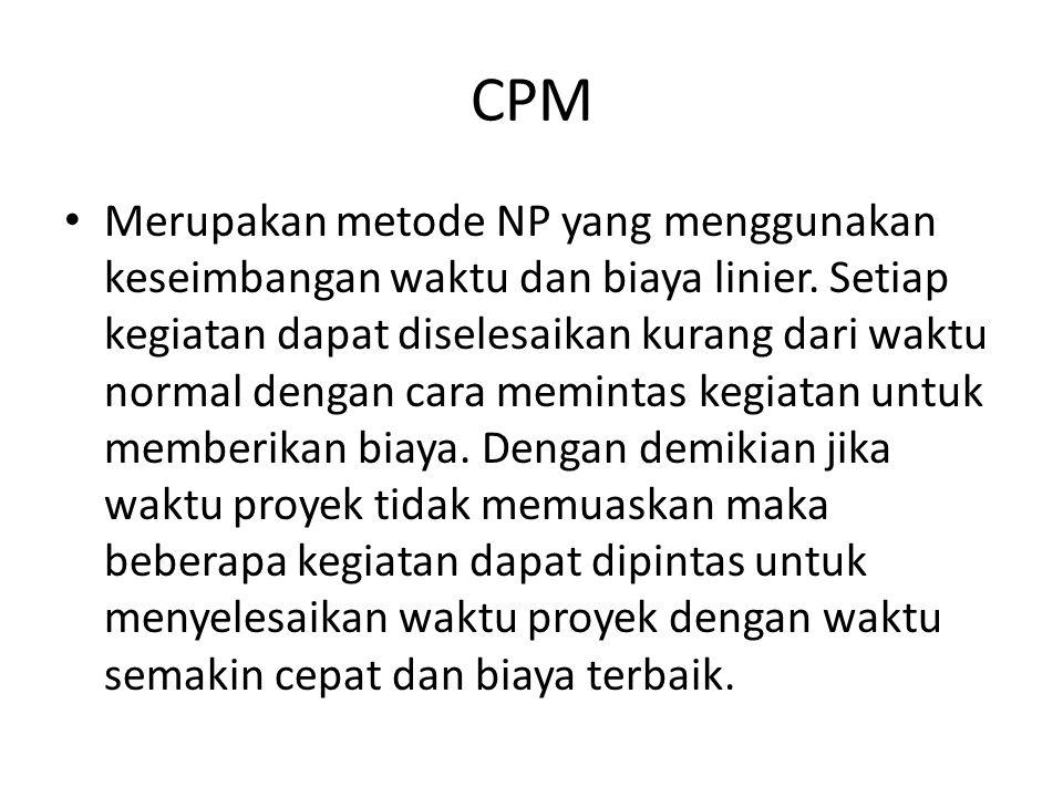 CPM • Merupakan metode NP yang menggunakan keseimbangan waktu dan biaya linier. Setiap kegiatan dapat diselesaikan kurang dari waktu normal dengan car