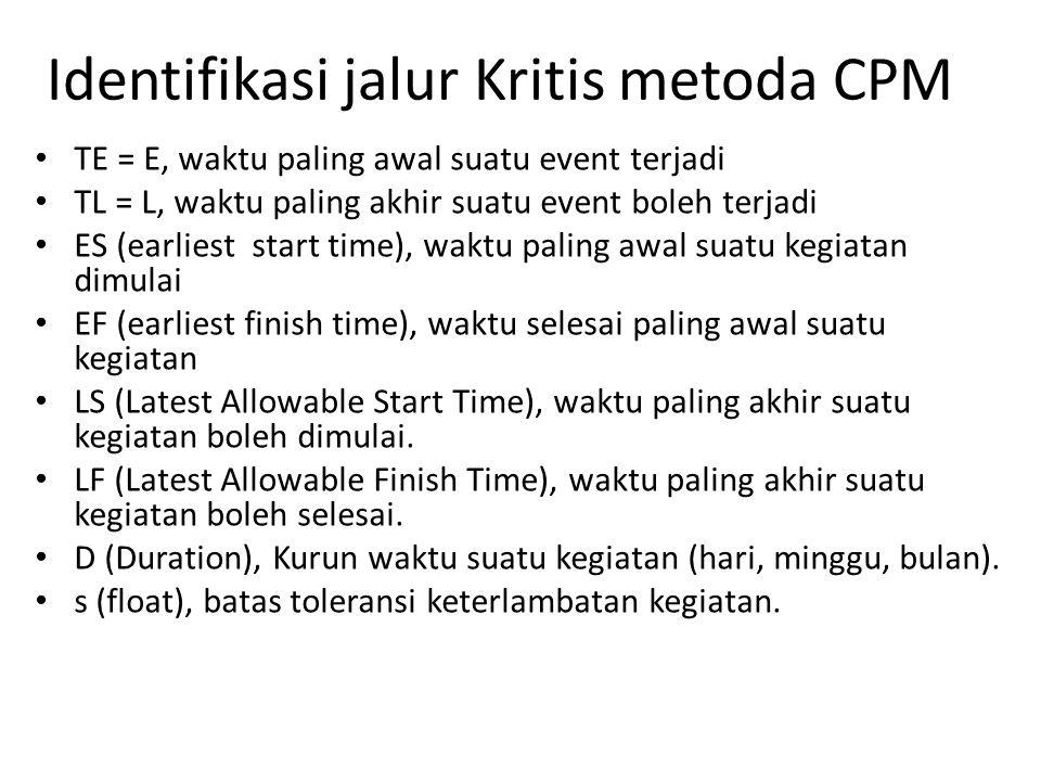 Identifikasi jalur Kritis metoda CPM • TE = E, waktu paling awal suatu event terjadi • TL = L, waktu paling akhir suatu event boleh terjadi • ES (earl