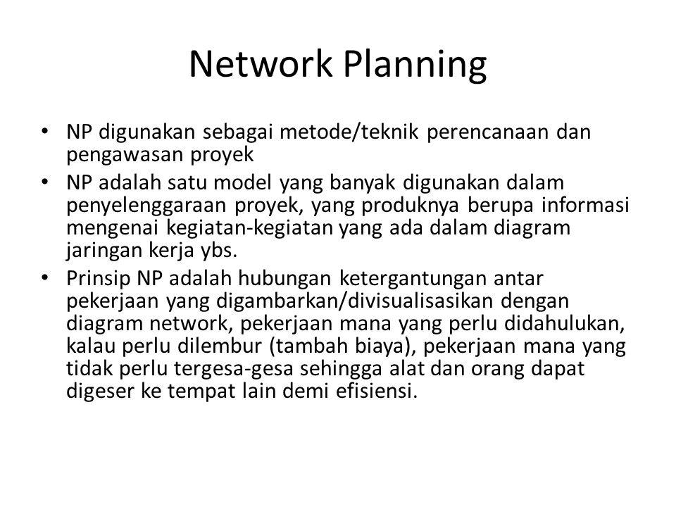 Network Planning • NP digunakan sebagai metode/teknik perencanaan dan pengawasan proyek • NP adalah satu model yang banyak digunakan dalam penyelengga