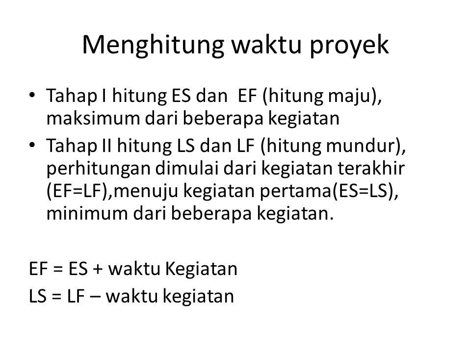 Menghitung waktu proyek • Tahap I hitung ES dan EF (hitung maju), maksimum dari beberapa kegiatan • Tahap II hitung LS dan LF (hitung mundur), perhitu