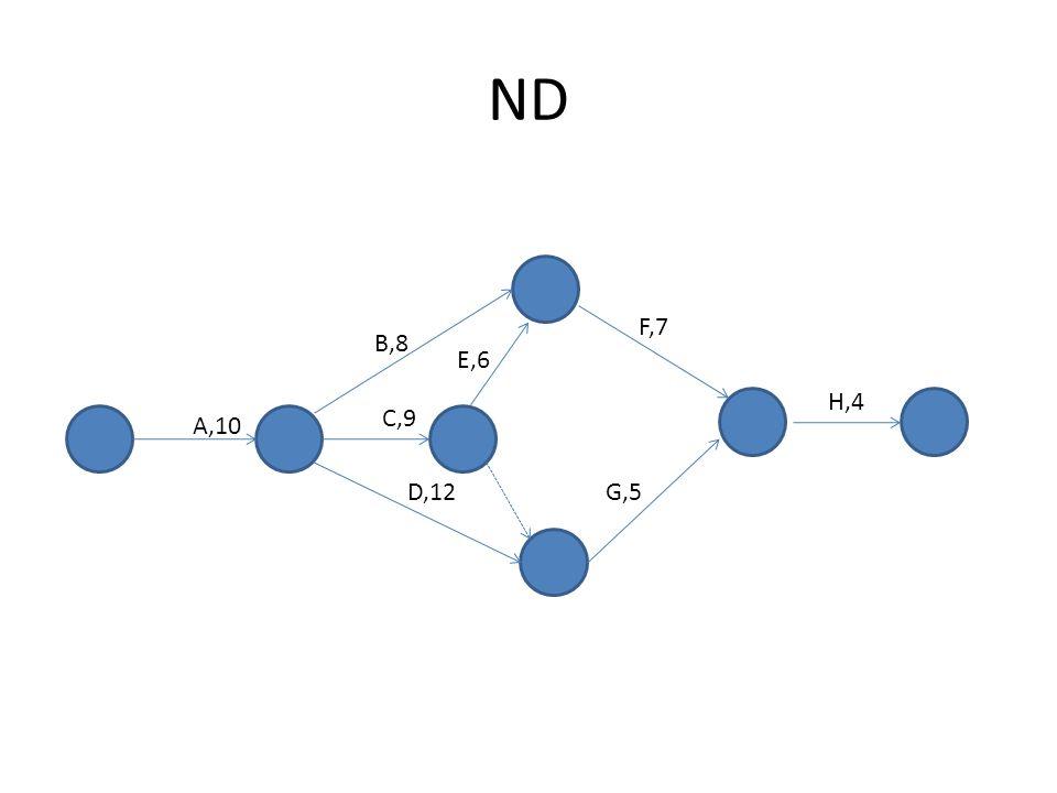 ND A,10 B,8 C,9 D,12 E,6 F,7 G,5 H,4