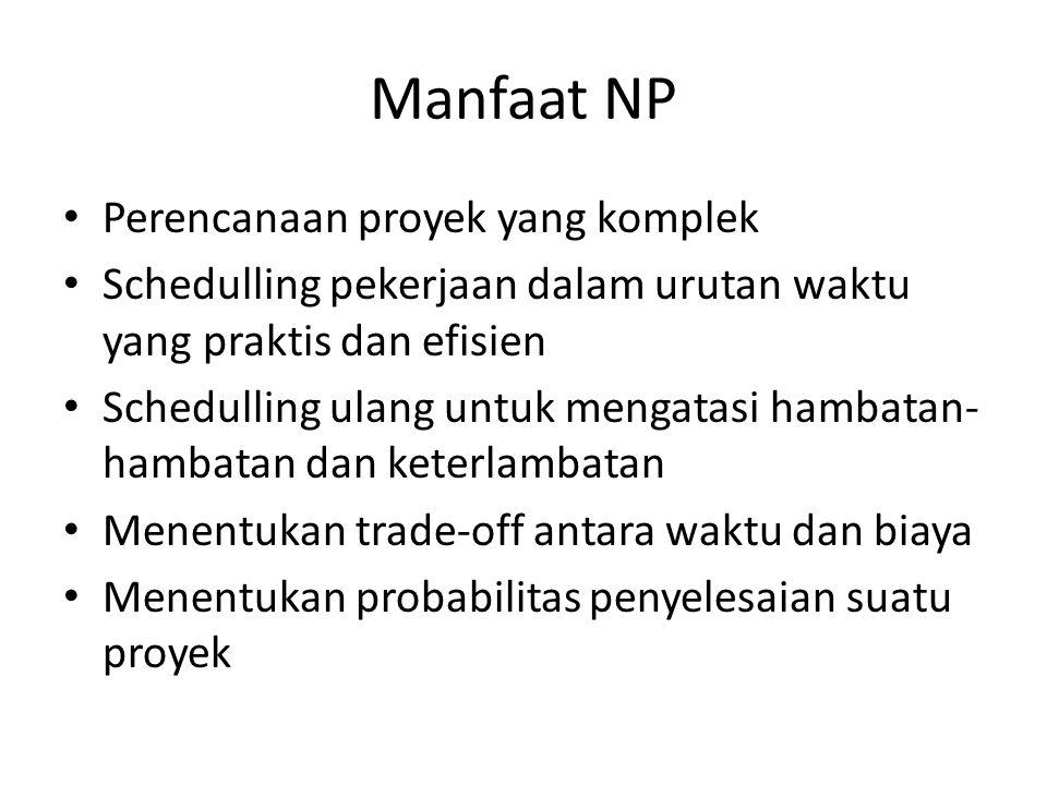 Manfaat NP • Perencanaan proyek yang komplek • Schedulling pekerjaan dalam urutan waktu yang praktis dan efisien • Schedulling ulang untuk mengatasi h