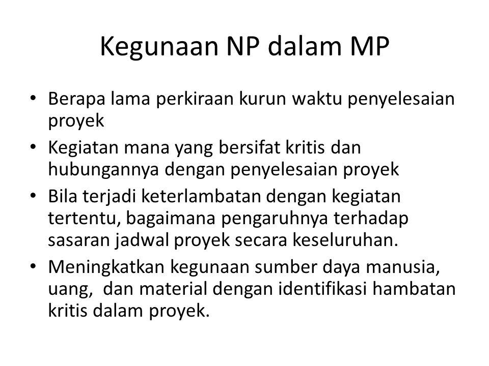 Kegunaan NP dalam MP • Berapa lama perkiraan kurun waktu penyelesaian proyek • Kegiatan mana yang bersifat kritis dan hubungannya dengan penyelesaian