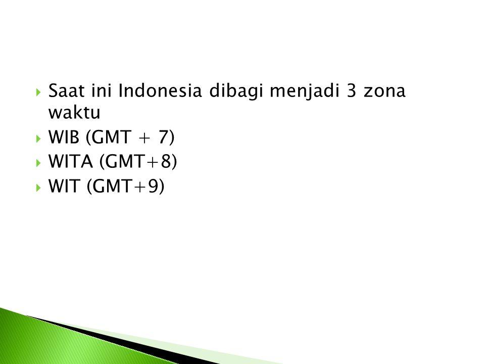  Saat ini Indonesia dibagi menjadi 3 zona waktu  WIB (GMT + 7)  WITA (GMT+8)  WIT (GMT+9)