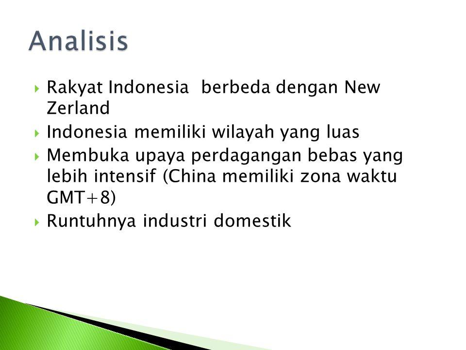  Rakyat Indonesia berbeda dengan New Zerland  Indonesia memiliki wilayah yang luas  Membuka upaya perdagangan bebas yang lebih intensif (China memiliki zona waktu GMT+8)  Runtuhnya industri domestik