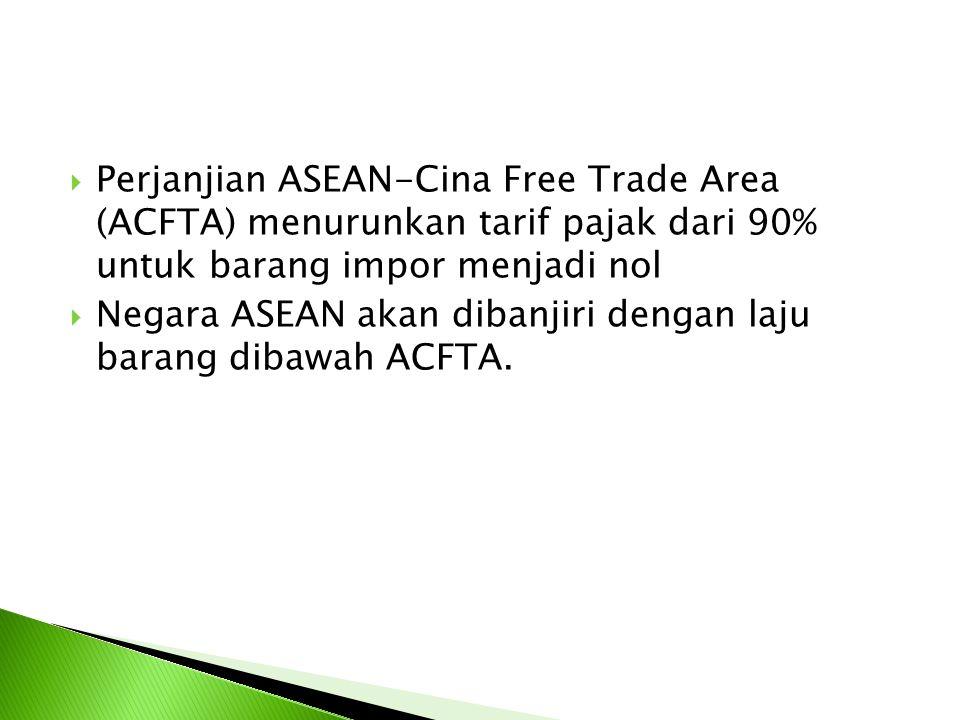  Perjanjian ASEAN-Cina Free Trade Area (ACFTA) menurunkan tarif pajak dari 90% untuk barang impor menjadi nol  Negara ASEAN akan dibanjiri dengan laju barang dibawah ACFTA.