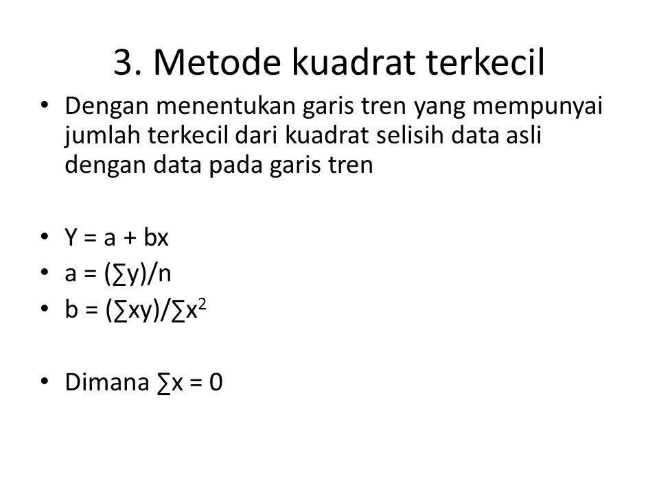 3. Metode kuadrat terkecil • Dengan menentukan garis tren yang mempunyai jumlah terkecil dari kuadrat selisih data asli dengan data pada garis tren •