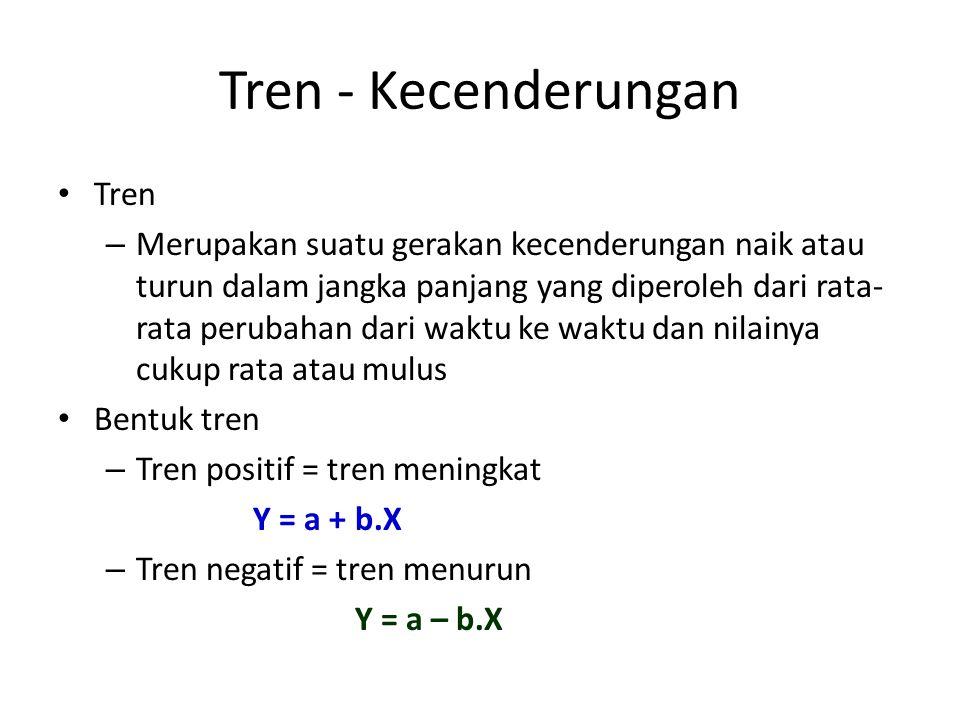 Tren - Kecenderungan • Tren – Merupakan suatu gerakan kecenderungan naik atau turun dalam jangka panjang yang diperoleh dari rata- rata perubahan dari waktu ke waktu dan nilainya cukup rata atau mulus • Bentuk tren – Tren positif = tren meningkat Y = a + b.X – Tren negatif = tren menurun Y = a – b.X