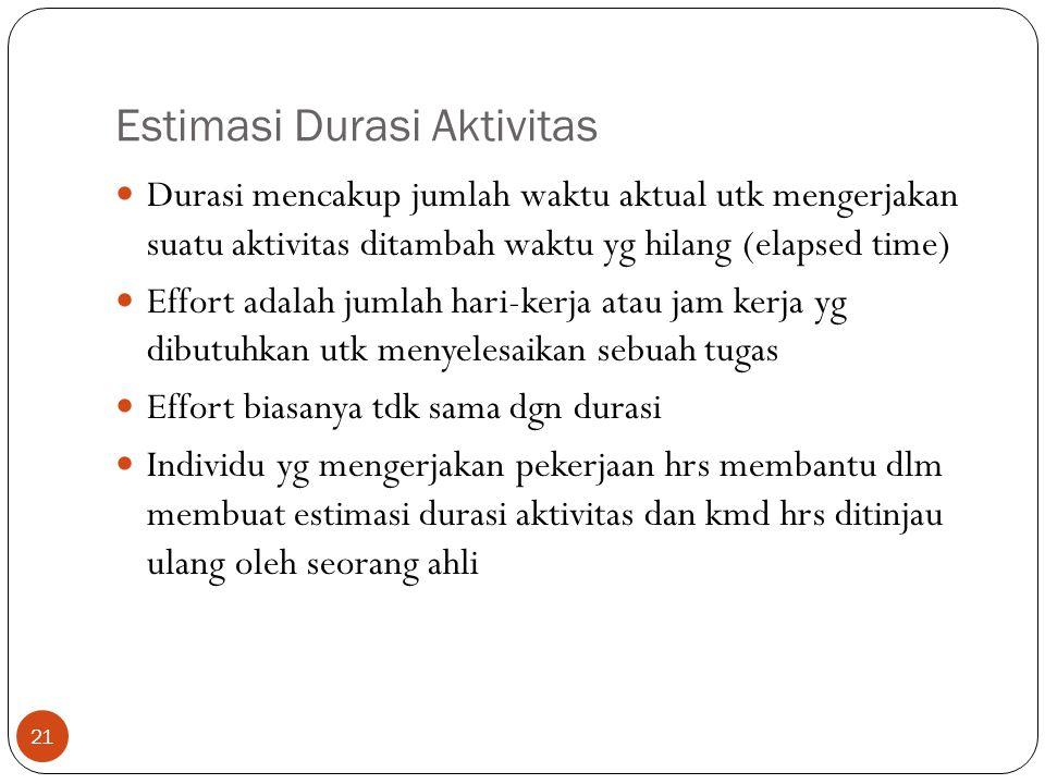 Estimasi Durasi Aktivitas 21  Durasi mencakup jumlah waktu aktual utk mengerjakan suatu aktivitas ditambah waktu yg hilang (elapsed time)  Effort ad