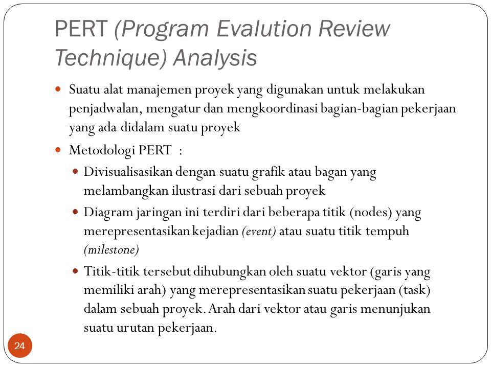 PERT (Program Evalution Review Technique) Analysis 24  Suatu alat manajemen proyek yang digunakan untuk melakukan penjadwalan, mengatur dan mengkoord
