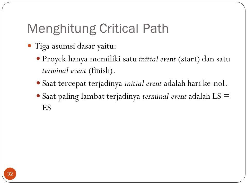 Menghitung Critical Path 32  Tiga asumsi dasar yaitu:  Proyek hanya memiliki satu initial event (start) dan satu terminal event (finish).  Saat ter