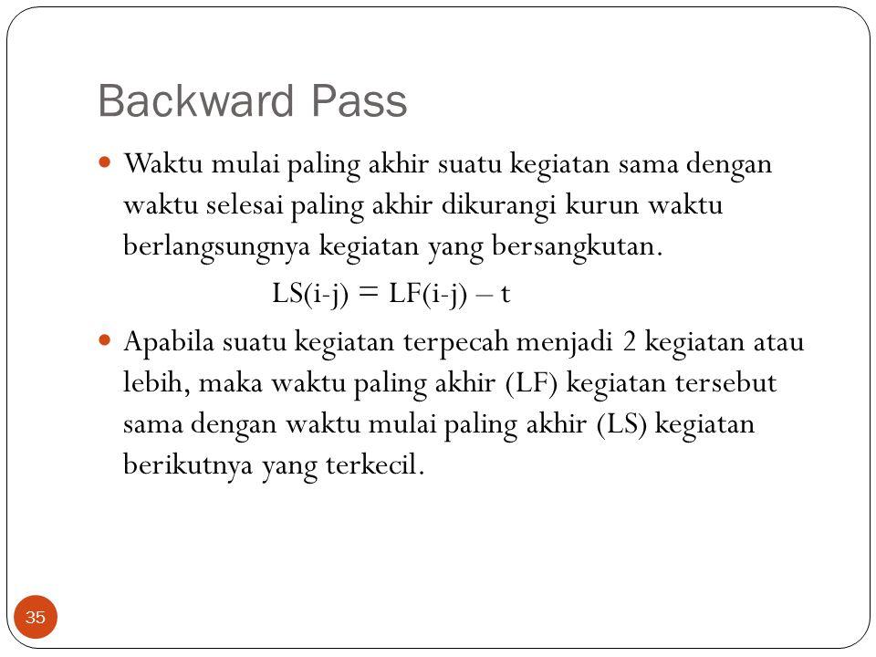 Backward Pass 35  Waktu mulai paling akhir suatu kegiatan sama dengan waktu selesai paling akhir dikurangi kurun waktu berlangsungnya kegiatan yang b