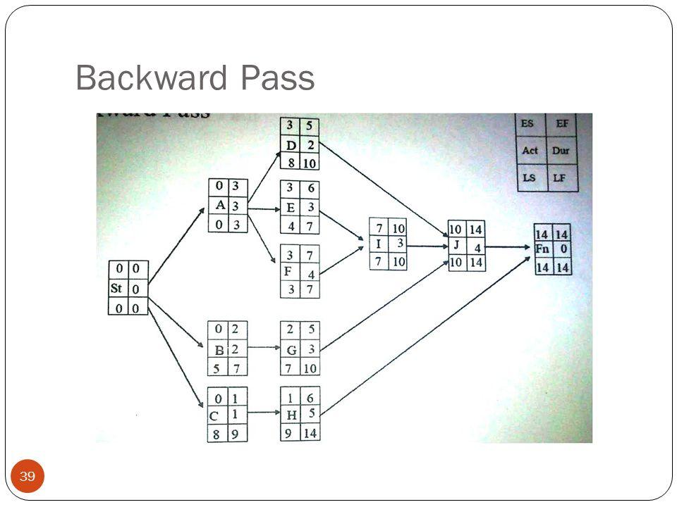 Backward Pass 39