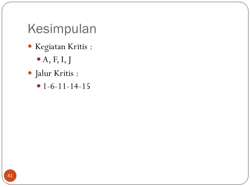 Kesimpulan 41  Kegiatan Kritis :  A, F, I, J  Jalur Kritis :  1-6-11-14-15