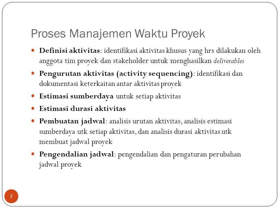 Definisi Aktivitas 8  Aktivitas atau tugas adalah elemen pekerjaan yg biasanya ditemukan pd WBS yg membutuhkan durasi, biaya, dan sumberdaya  Jadwal proyek menjadi dokumen mendasar yg mengawali proyek  Project charter mencakup tanggal mulai dan berakhirnya proyek, juga mengenai informasi anggaran  Pernyataan lingkup dan WBS membantu bagaimana proyek akan dilaksanakan  Definisi aktivitas mencakup pengembangan WBS yg lbh rinci dan penjelasan yg mendukung pengertian ttg bgmn pekerjaan akan dilakukan, shg dpt dibuat estimasi biaya dan durasi pekerjaan yg realistis