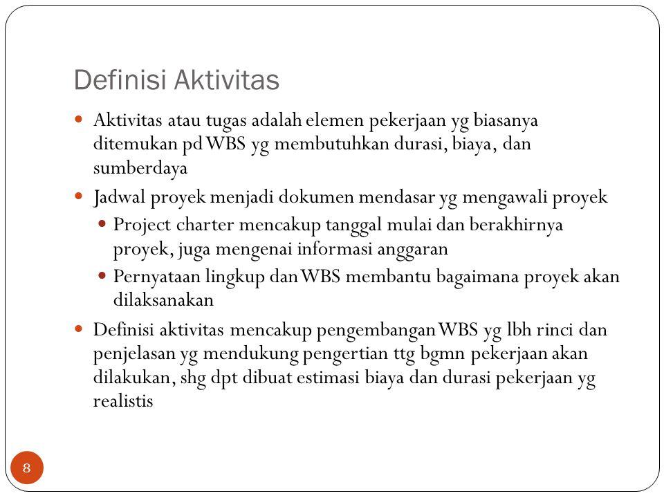 Definisi Aktivitas 8  Aktivitas atau tugas adalah elemen pekerjaan yg biasanya ditemukan pd WBS yg membutuhkan durasi, biaya, dan sumberdaya  Jadwal