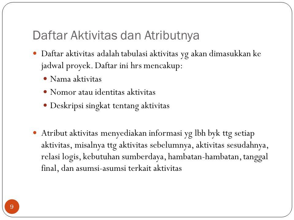 Daftar Aktivitas dan Atributnya 9  Daftar aktivitas adalah tabulasi aktivitas yg akan dimasukkan ke jadwal proyek. Daftar ini hrs mencakup:  Nama ak