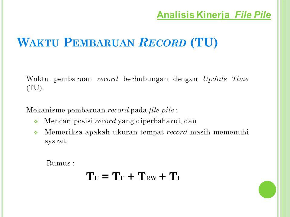 W AKTU P EMBARUAN R ECORD (TU) Waktu pembaruan record berhubungan dengan Update Time (TU). Mekanisme pembaruan record pada file pile :  Mencari posis