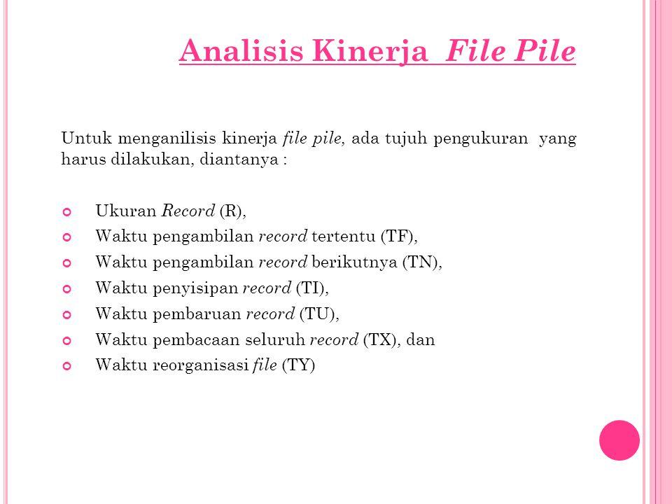 U KURAN R ECORD (R) Pada analisis kinerja file pile yang berkaitan dengan ukuran record di pengaruhi oleh 2 faktor, yaitu :  Nama dan nilai atribut yang disimpan lengkap adalah record data yang disimpan dalam file pile, dan  Data yang tidak eksis tidak diperhitungkan dalam file pile.